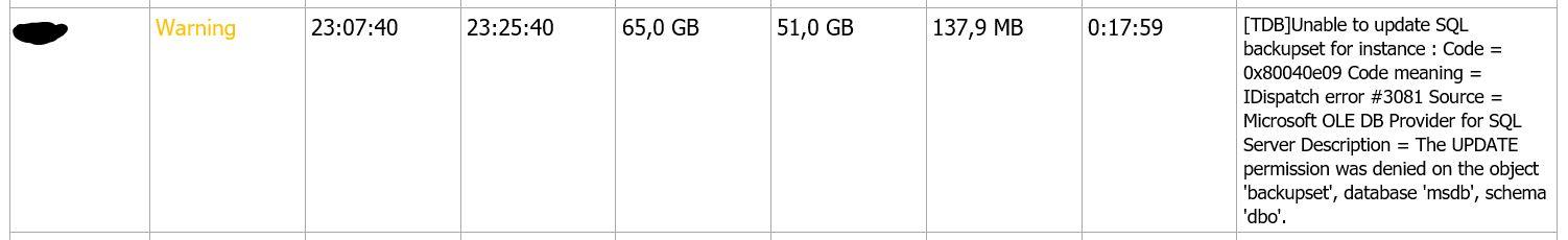 Veeam 9 5 update 3a and SQL backups – vMoller dk